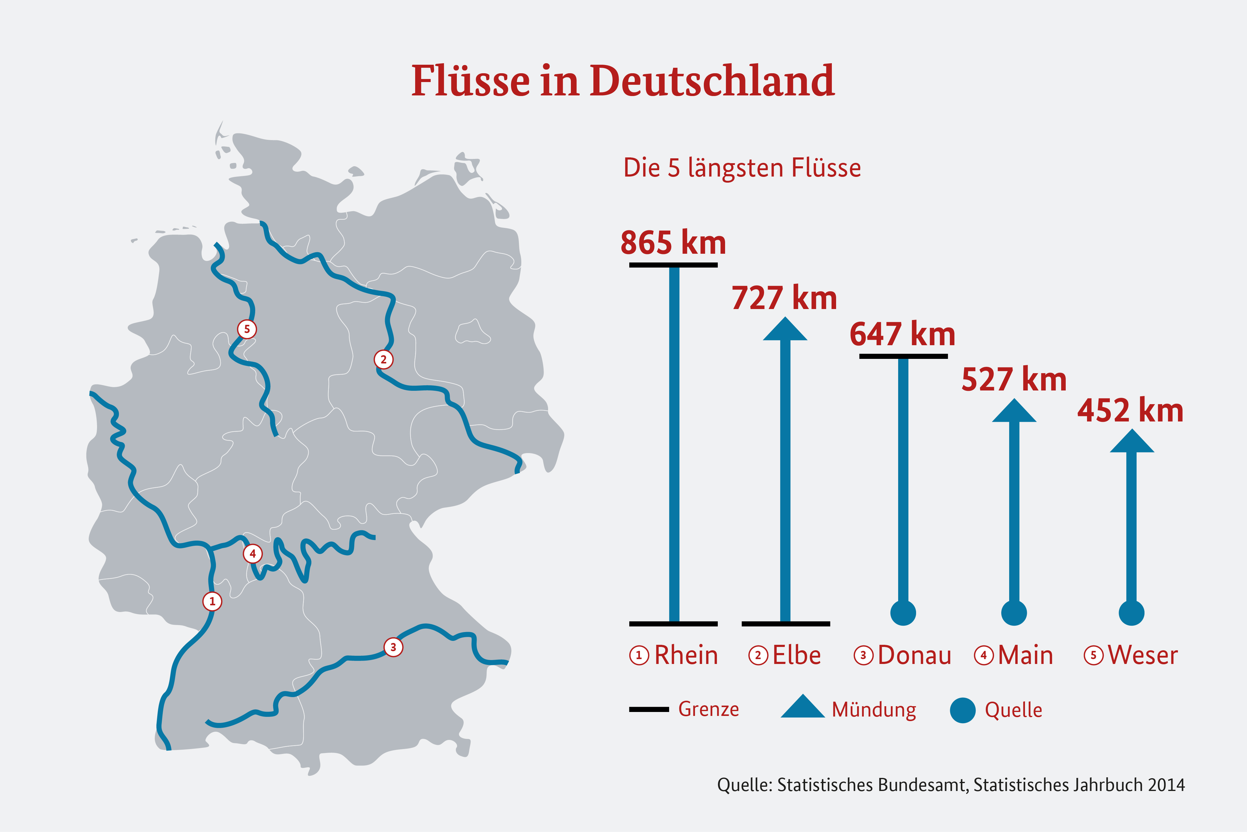 Gut Leben In Deutschland Burgerdialog Zur Lebensqualitat Blog